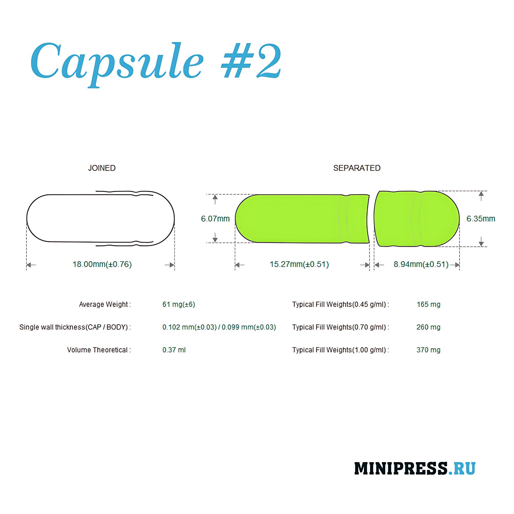 Твердые желатиновые капсулы размер 2