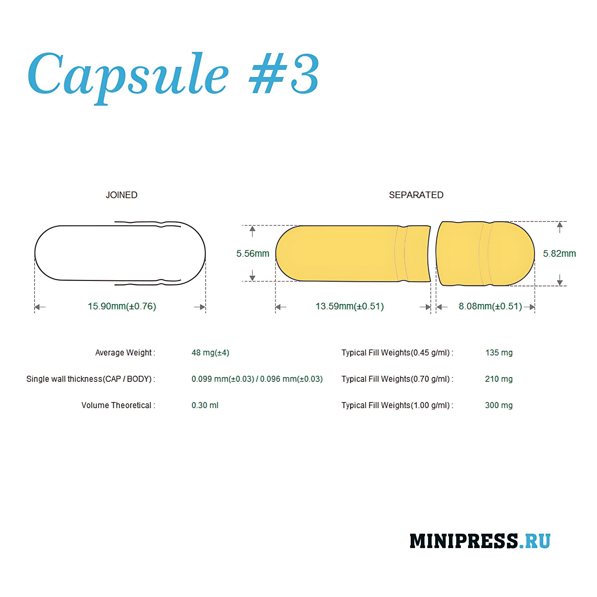 Оборудование для капсулирования в твердые желатиновые капсулы