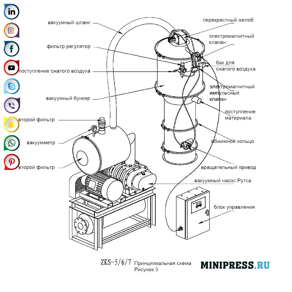vakuuminio montavimo įtaisas pratimai, kaip atkurti erekciją